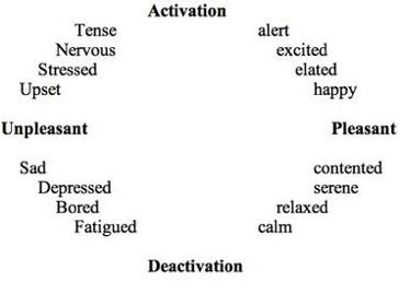 Hva er følelser? Psykolog forklarer 2